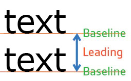 text leading example